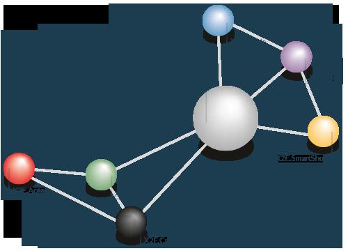 X2E.SmartAccess Solutions: ✓ Zutrittskontrolle ✓ Kassensystem ✓ Reservierungsmanagement ✓ Statistiken ✓ CRM