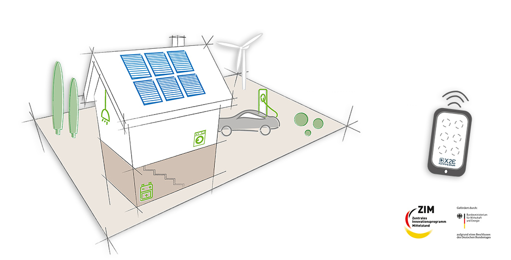 X2E.SmartEnergy Solutions: ✓ Photovoltaik ✓ Stromspeicher ✓ Ladetechnik E-Mobilität ✓ Energiemanagement