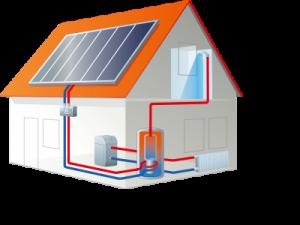 Illustration einer Solarthermieanlage